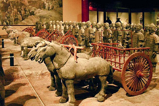 Discover Terracotta Warriors and Horse Museum in Beijing